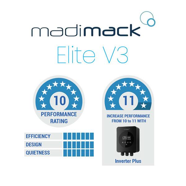 Madimack Elite V3 Pool Heat Pump Performance