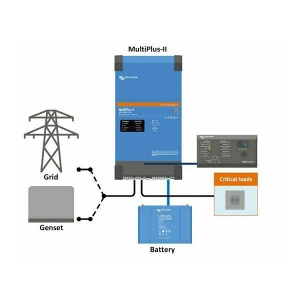 Victron MultiPlus-II Inverter Charger Grid Diagram