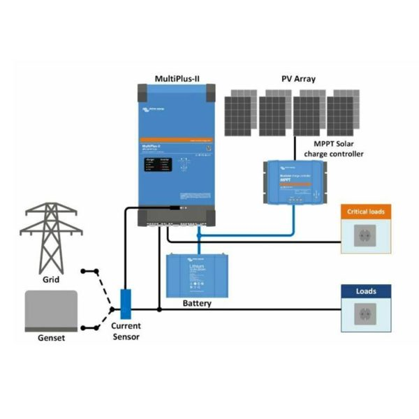 Victron MultiPlus-II Inverter Charger Grid Diagram with Solar Panels