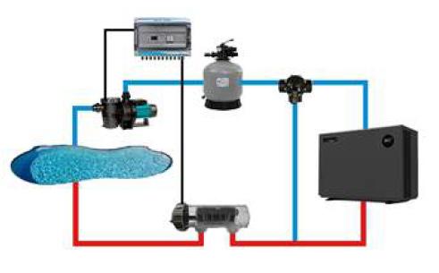 Standard Heat Pump Configuration