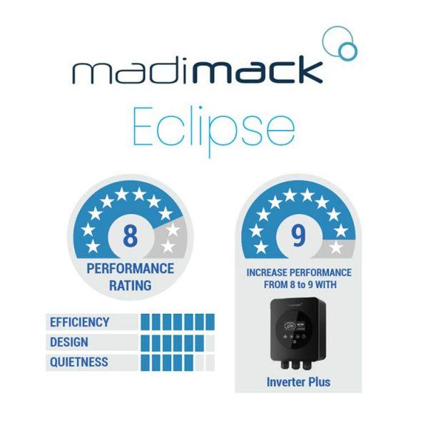 Madimack Eclipse Pool Heat Pump Performance