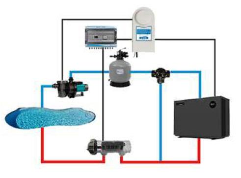 Single Pump Controller Configuration solves all the standard configuration drawbacks